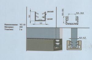 Уплотнитель 4-6,5 мм Подольск