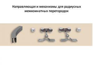Направляющая и механизмы верхний подвес для радиусных межкомнатных перегородок Подольск